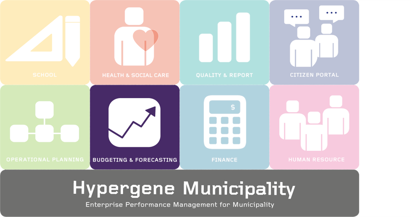 Logotype Hypergene Municipality - budget and forecasting