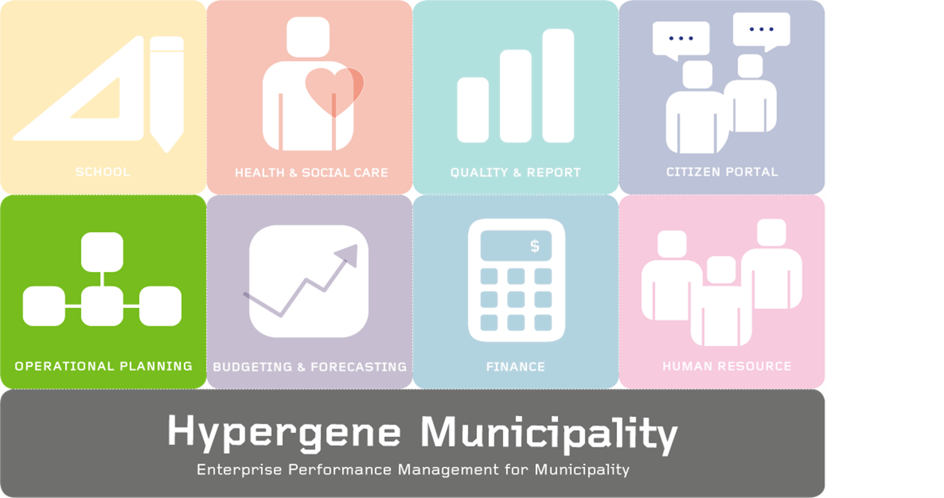 Logotype Hypergene Municipality - Operational planning